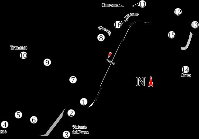 Misano World Circuit M.S.