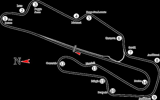 Autodromo Intl. del Mugello