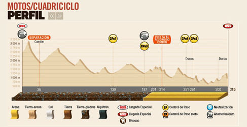 2015 Rallye Raid Dakar Argentina - Bolivia - Chile [4-17 Enero] - Página 7 3