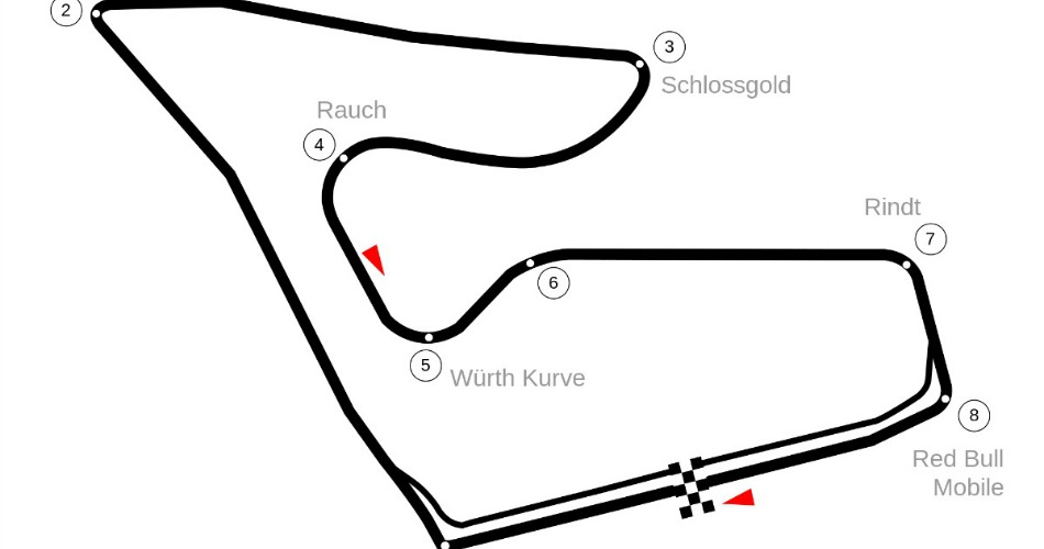 Test privado de MotoGP en el Red Bull Ring de Austria