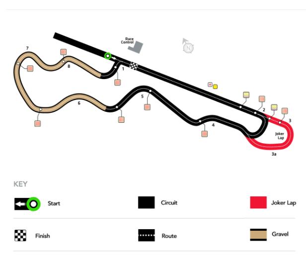 Previo y horarios del mundial de rallycross en Montalegre