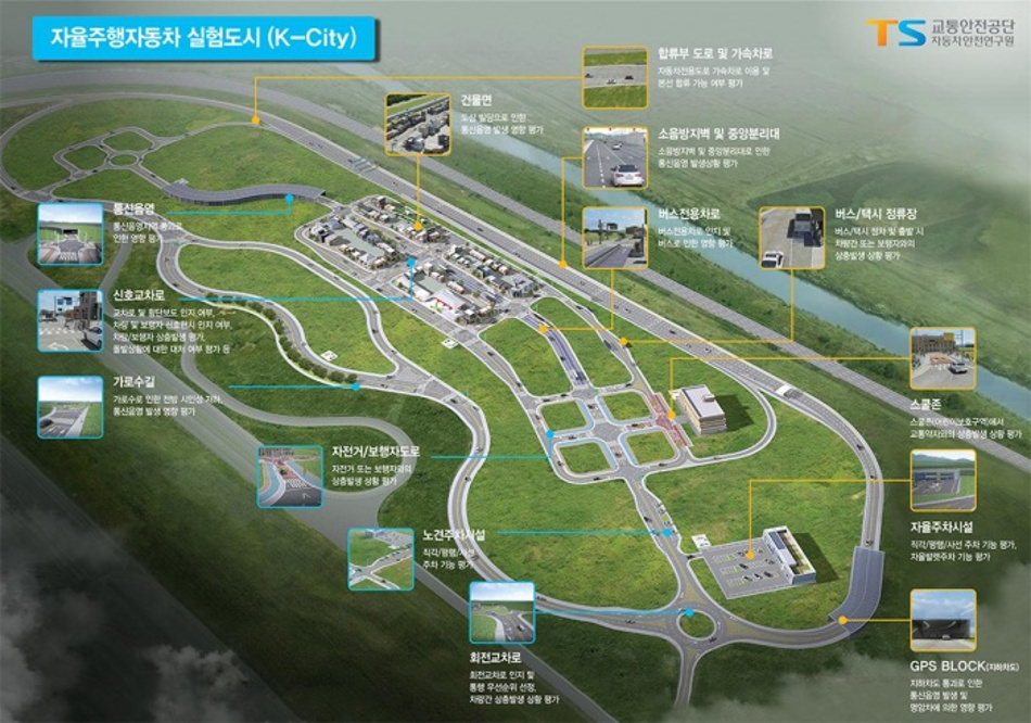 K-City, la increíble ciudad para los coches autónomos