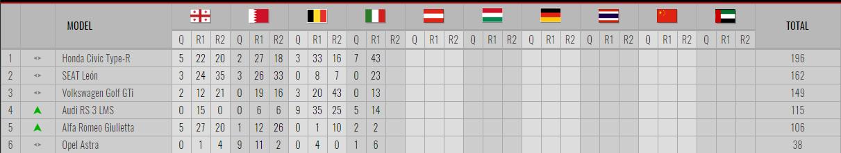 Stefano Comini también repite victoria ante el empuje de Roberto Colciago