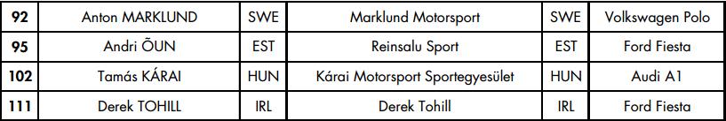 Oficiales los pilotos de rallycross que estarán en Hell 2017