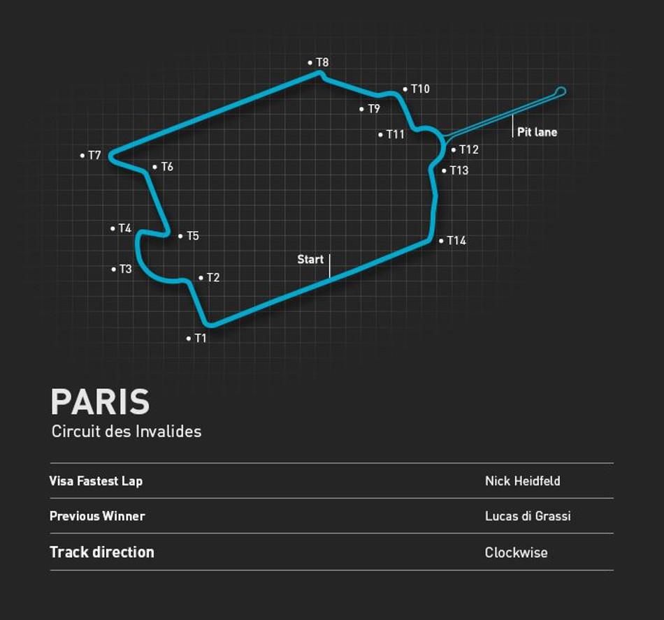 Eprix de Paris, previa