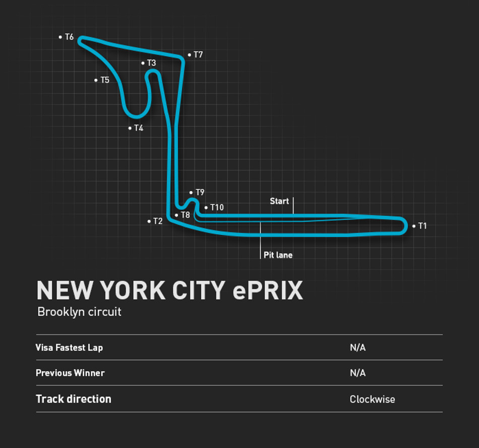 Eprix de Nueva York, previa