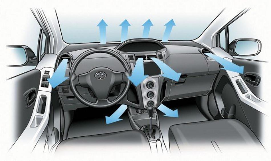 El Aire Acondicionado, técnicas para el buen uso