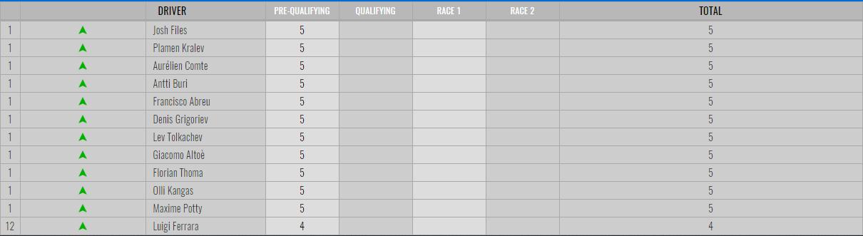 Previa y horarios del Trofeo TCR Europa 2017
