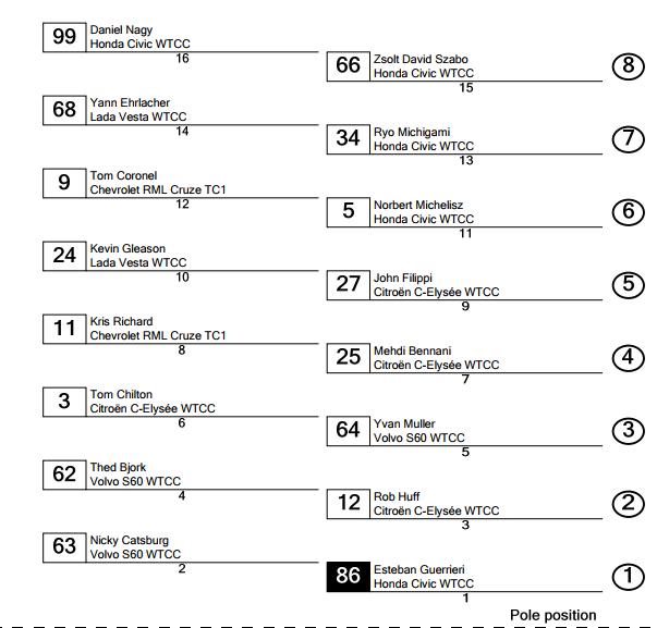 Resultado de la Carrera Principal del WTCC 2017 en Catar