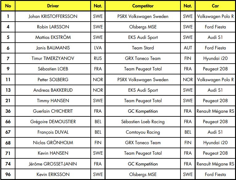 Apenas 16 pilotos estarán en el Mettet RX