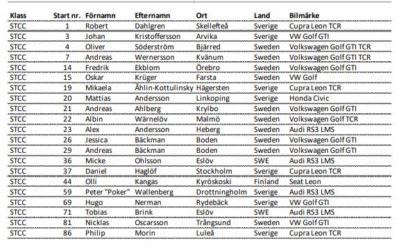 Previa y horarios de las TCR Europa y TCR Escandinavia en Paul Ricard y Ring Knutstorp 2018