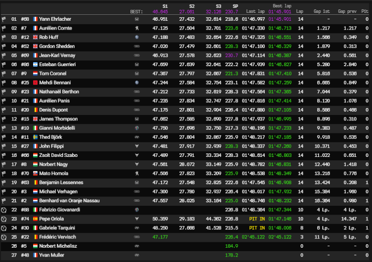 Repite victoria Yann Ehrlacher en el WTCR
