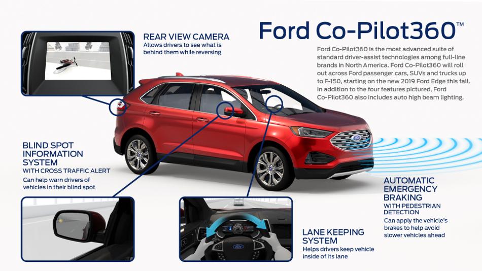 Conoce el sistema Ford Co-Pilot360