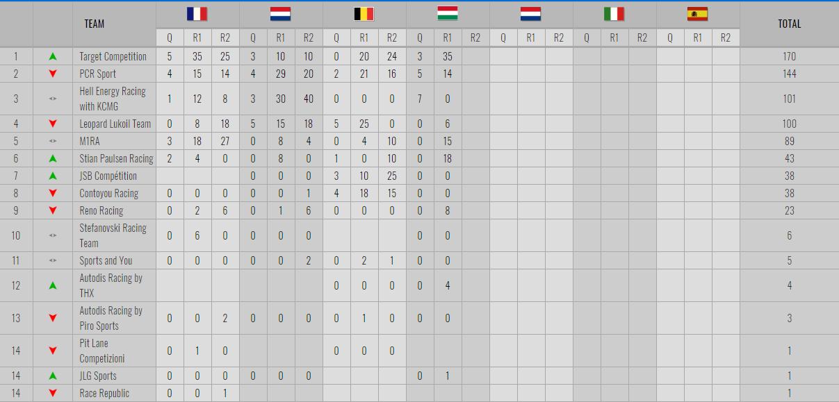 """Stian Paulsen: """"Es mi primer podio, ¡estoy muy feliz!"""""""