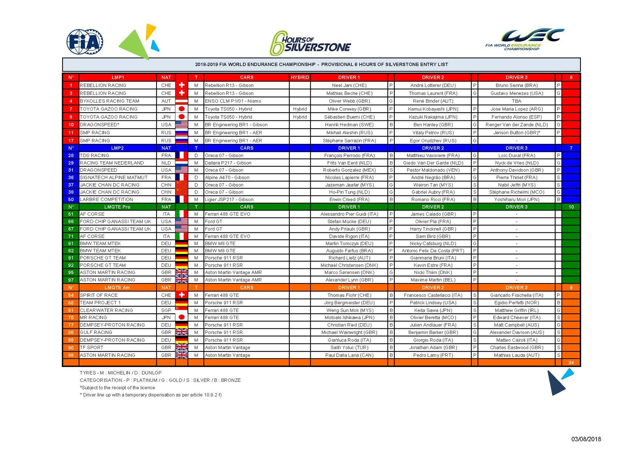 Vuelve el WEC con las 6 Horas de Silverstone