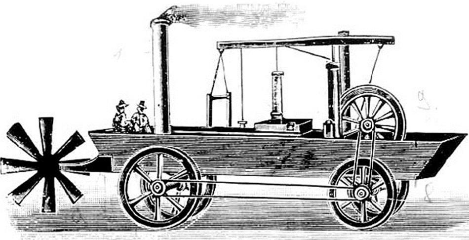 Origen de la denominación Automóvil