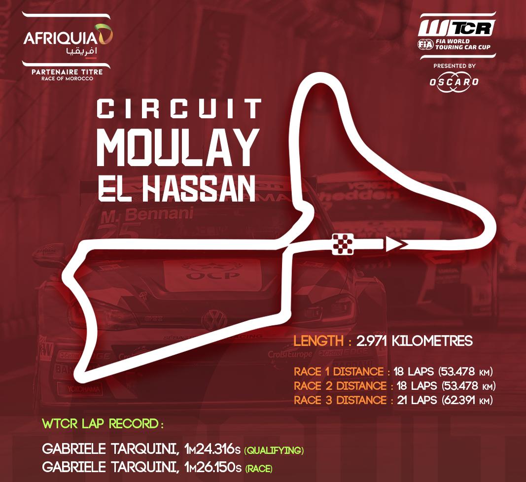 Previa y Horarios Ronda 1 WTCR 2019: Marrakech, Marruecos