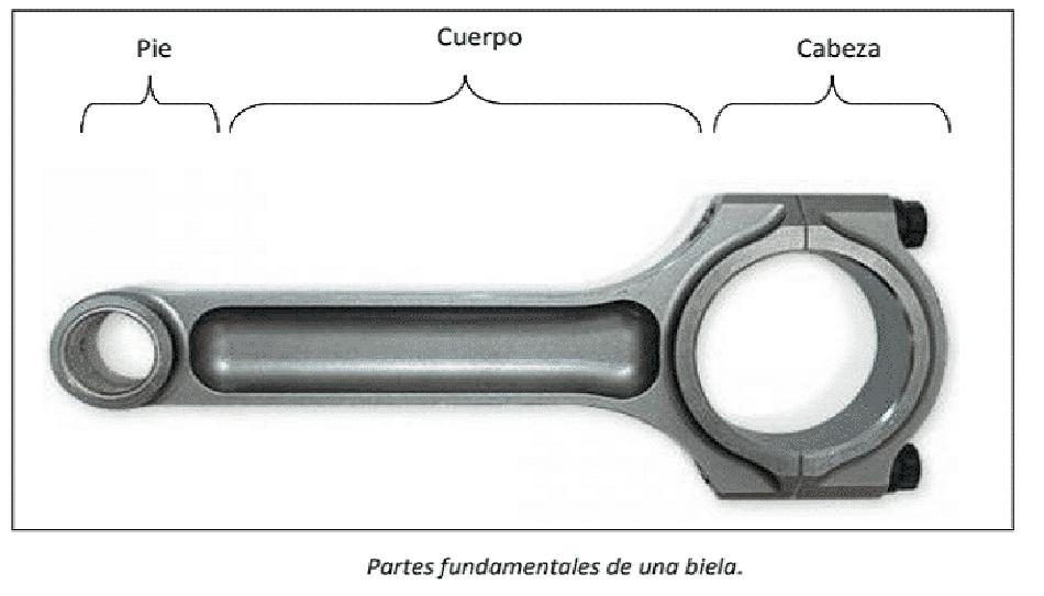 La biela del motor y su importancia