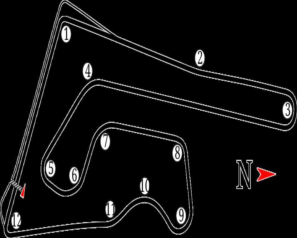 Las claves del Circuito Internacional de Chang