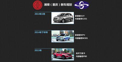 Enranger, nuevo fabricante de automóviles en China
