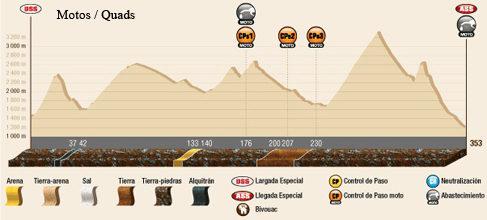 Rallye Raid Dakar Argentina - Bolivia - Chile 2014 [5-18 Enero] - Página 13 3