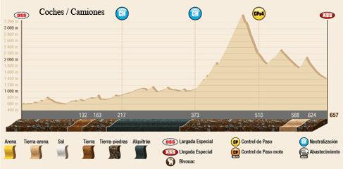 Rallye Raid Dakar Argentina - Bolivia - Chile 2014 [5-18 Enero] - Página 13 4